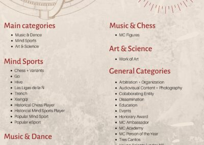 MusiChess Awards 2019. Categories