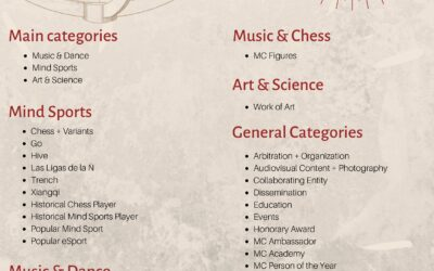MusiChess Awards 2019